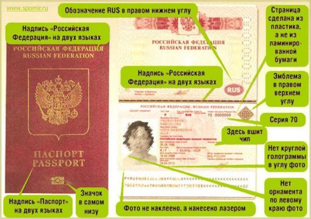 Загранпаспорт оформление